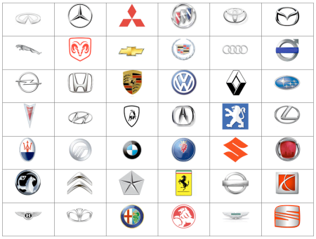 Car Names With Letter O